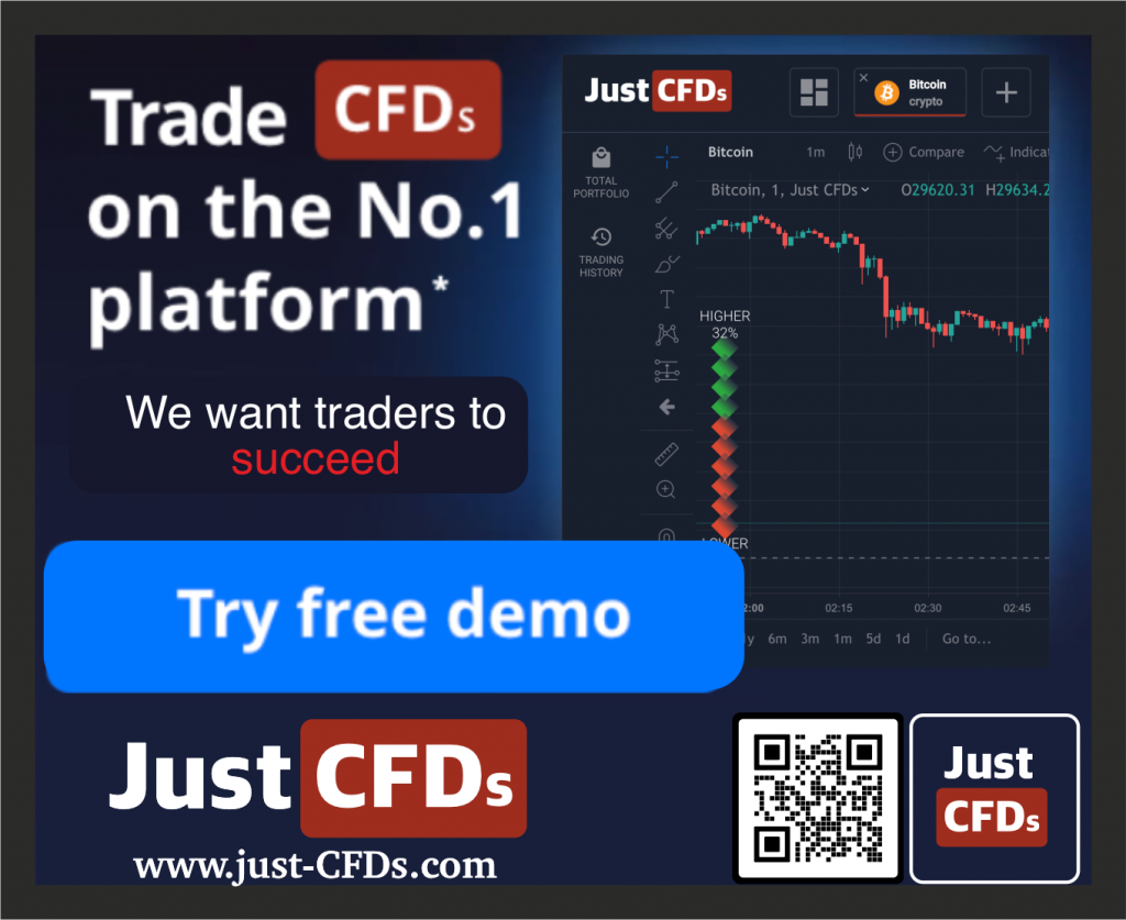 Just CFDs